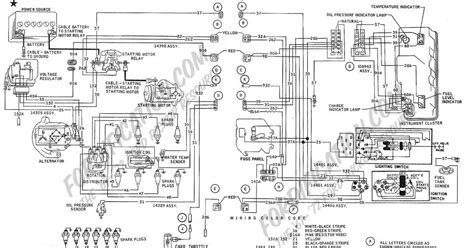 1966 Ford F100 Horn Diagram by 1969 Ford F100 F350 Ignition Starting Charging And