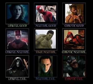 Marvel Movies Alignment Chart by alefolla on DeviantArt