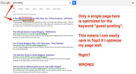 seo web page on page seo in 2016 a 2m keyword data driven analysis