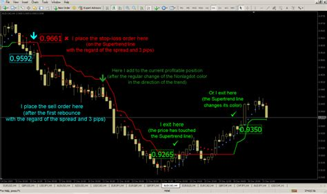 trading system member forex rates general mql5