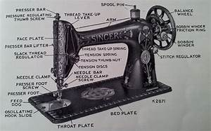 Singer Sewing Machine Parts Manual