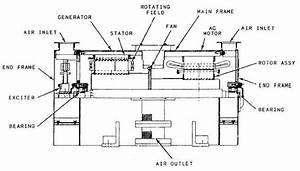 home generator transfer switch diagram imageresizertoolcom With wiring diagram besides 1996 nissan altima wiring diagram on nissan anrv transfer switch wiring
