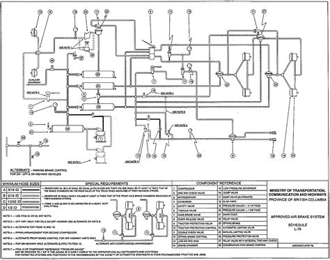 Air System Schematic by Motor Vehicle Act Regulations