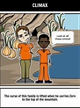 Holes by Louis Sachar - Holes Summary: A fun way to the ...
