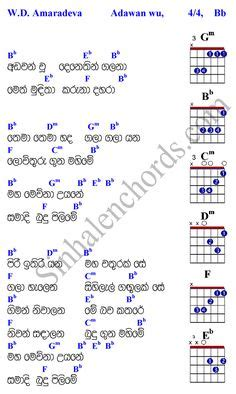 guitar chords sinhala songs images guitar chords