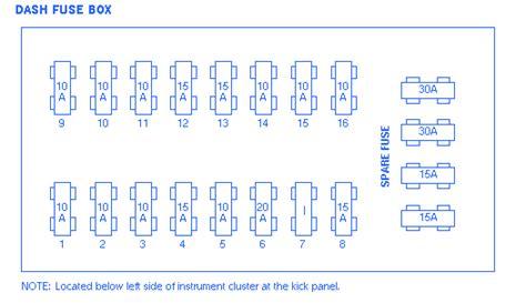 Hyundai Accent Fuse Box Block Circuit Breaker Diagram