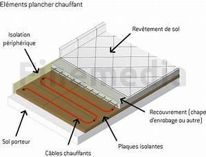 Epaisseur Chape Plancher Chauffant : plancher chauffant lectrique ooreka ~ Melissatoandfro.com Idées de Décoration