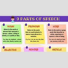Parts Of Speech In English Definition & Useful Examples  7 E S L