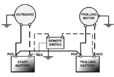 Batteries Trolling Motors Fishing Boatus