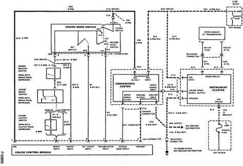 Trailer Wiring Diagram 1997 Chevy 1500 by I Need A Wiring Diagram Of The Cruise And