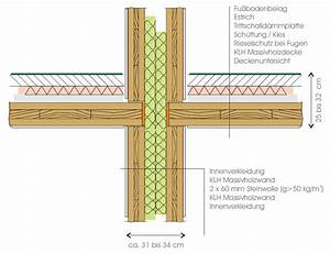 How tall can we build in wood? – by [as]