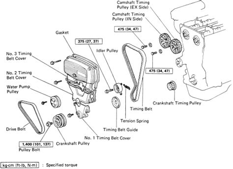 repair guides engine mechanical timing belt cover