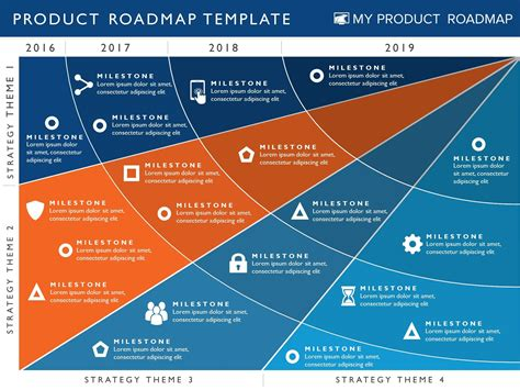phase product strategy timeline roadmap powerpoint