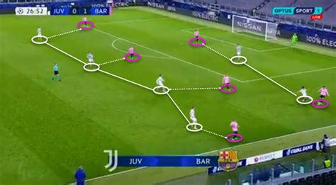 UEFA Champions League 2020/21: Juventus vs Barcelona ...