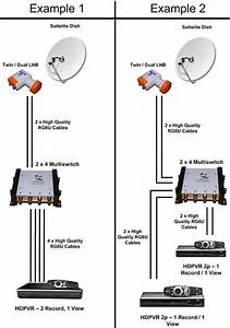 2x4  2 Inputs  4 Outputs  Lnb Voltage Selected Multiswitch