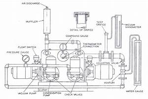 testing vacuum heating pumps oak services co nash With vacuum pump diagram nash vacuum pump