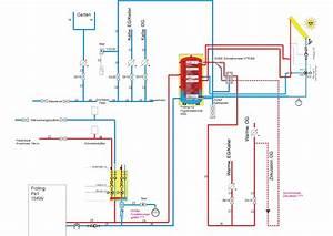 Wasserführender Kaminofen An Heizung Anschließen : hydraulikplan heizung haustechnikdialog ~ Yasmunasinghe.com Haus und Dekorationen
