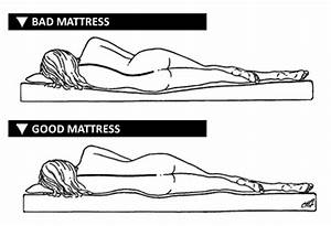find your perfect mattress for back pain chronic body pain With bed hurts lower back