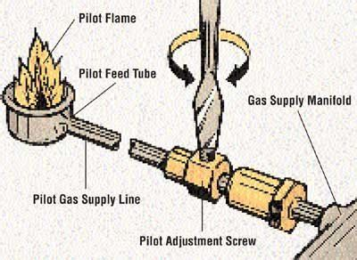 repairing pilot lights and thermocouples how to repair