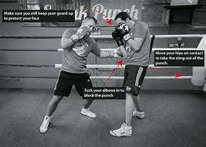 Elbow Blocking - Coach Cornelius Carr - Learn Boxing Online