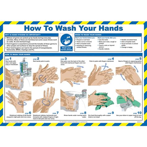 How To Wash Your Hands Poster  Kitchen Hygiene Posters