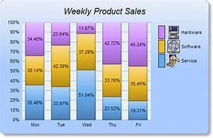 Percentage Bar Chart