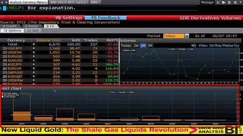 Bloomberg Training Finding Fx Volume On Bloomberg, Forex. Highest Paying Dividend Game Design Institute. First Time Home Buyer Information. Sending Money To France Google Identity Theft. Workers Compensations Insurance. Criminal Defense Attorney San Jose. Occupational Outlook Handbook Social Worker. Forensic Science Degrees Free Home Loan Quote. Town And Country Club St Paul