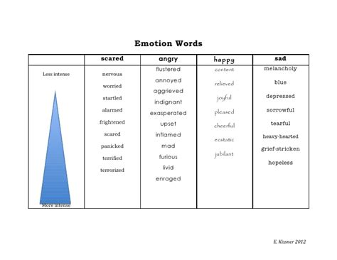 emotion words