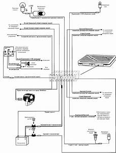 Wiring Diagram Clifford Bullet 2