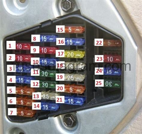 2007 Audi A6 Fuse Box Diagram by Fuse Box Audi A6 C4