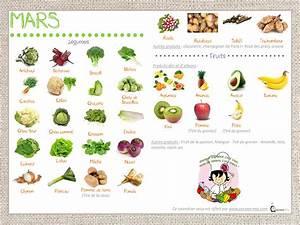 Fruits Legumes Saison : fruits et legumes de saison ~ Melissatoandfro.com Idées de Décoration