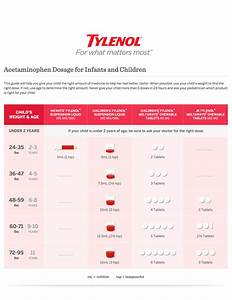 Over The Counter Medications Dosage Chart For Tylenol