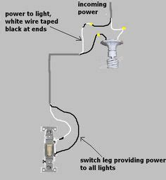 Electrical Wiring Diagram Light Deck by This Is How Will Wire Lights Other