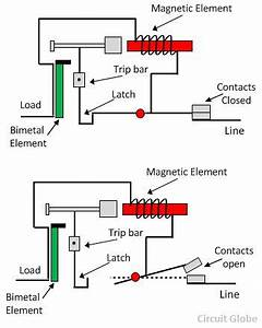 difference between mcb mccb with comparison chart With basic connections of circuit breaker control for the opening operation