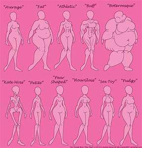 How Much  U0026quot Overweight U0026quot  Can You Handle In Your Mate
