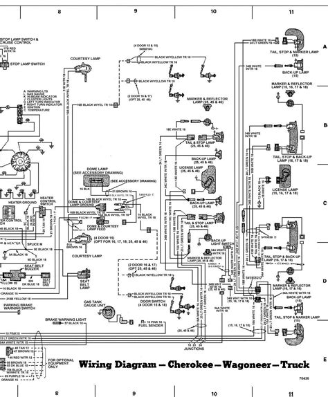 car wiring jeep wiring diagram wagoneer dash 98 diagrams