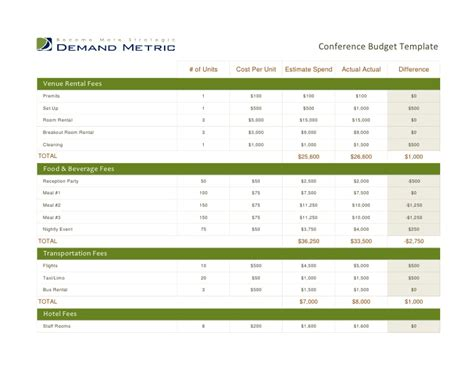 conference budget template