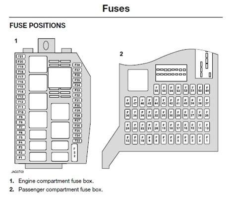 Jaguar X Type Fuse Box Diagram by 2002 Jaguar X Type Fuse Box Diagram Fuse Box And Wiring