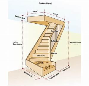 Treppe Bauen Garten : treppe berechnen ~ Lizthompson.info Haus und Dekorationen