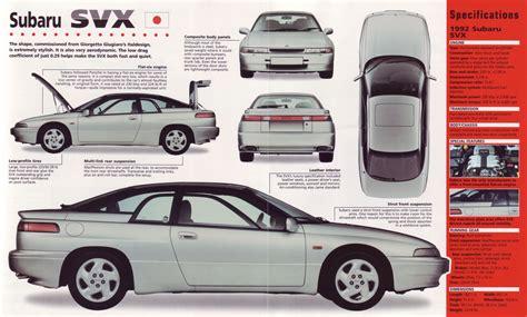 SubaruSVX.com | Pictures