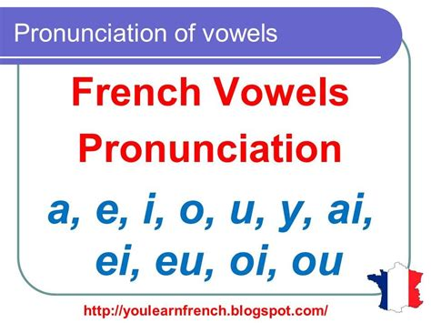 English Words Without Vowels List