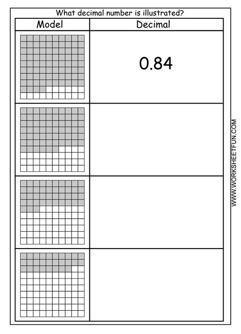 decimal model hundredths 4 worksheets free