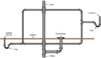 delta kitchen faucet half bath sinks bathroom drain vent plumbing diagram