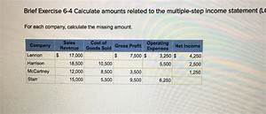 Solved: Calculate Amounts Related To The Multiple-step Inc ...