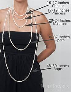 Pearls  To Great Lengths