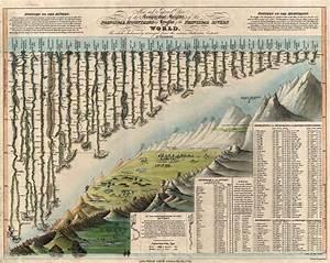 Amazing Mountain Sketches And Mountain Diagrams To Print