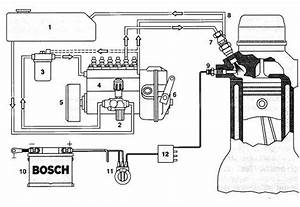 Contoh Makalah  Fungsi Kompenen Komponen Sistem Bahan