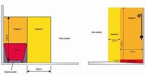quel eclairage choisir dans la salle de bains With norme nfc 15100 salle de bain