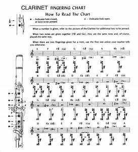 16 Clarinet Fingering Chart Templates Free Download