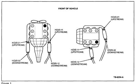 Ford 4 0l Engine Diagram Cyl by Bank 1 Sensor 1 Oxygen Sensor Location Six Cylinder Four